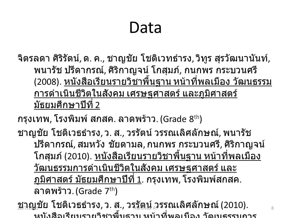 Data จิตรลดา ศิริรัตน์, ด.