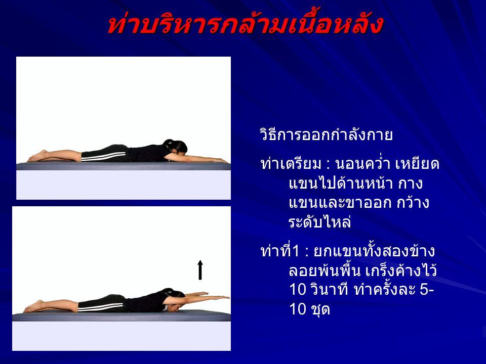 ท่าบริหารกล้ามเนื้อหลัง วิธีการออกกำลังกาย ท่าเตรียม : นอนคว่ำ เหยียด แขนไปด้านหน้า กาง แขนและขาออก กว้าง ระดับไหล่ ท่าที่ 1 : ยกแขนทั้งสองข้าง ลอยพ้น