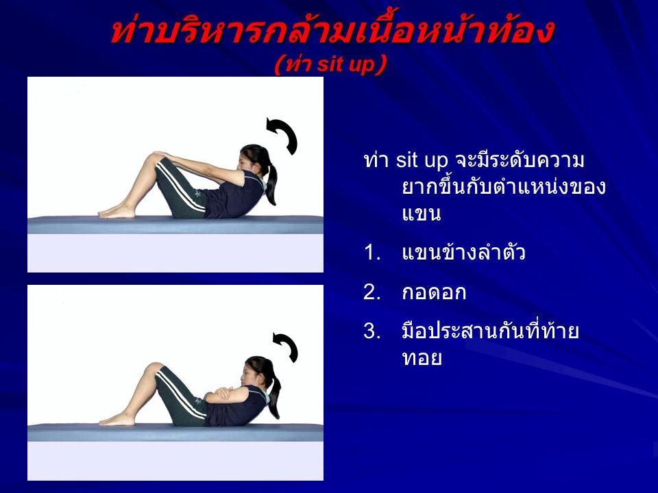 ท่าบริหารกล้ามเนื้อหน้าท้อง ( ท่า sit up) ท่า sit up จะมีระดับความ ยากขึ้นกับตำแหน่งของ แขน 1. แขนข้างลำตัว 2. กอดอก 3. มือประสานกันที่ท้าย ทอย