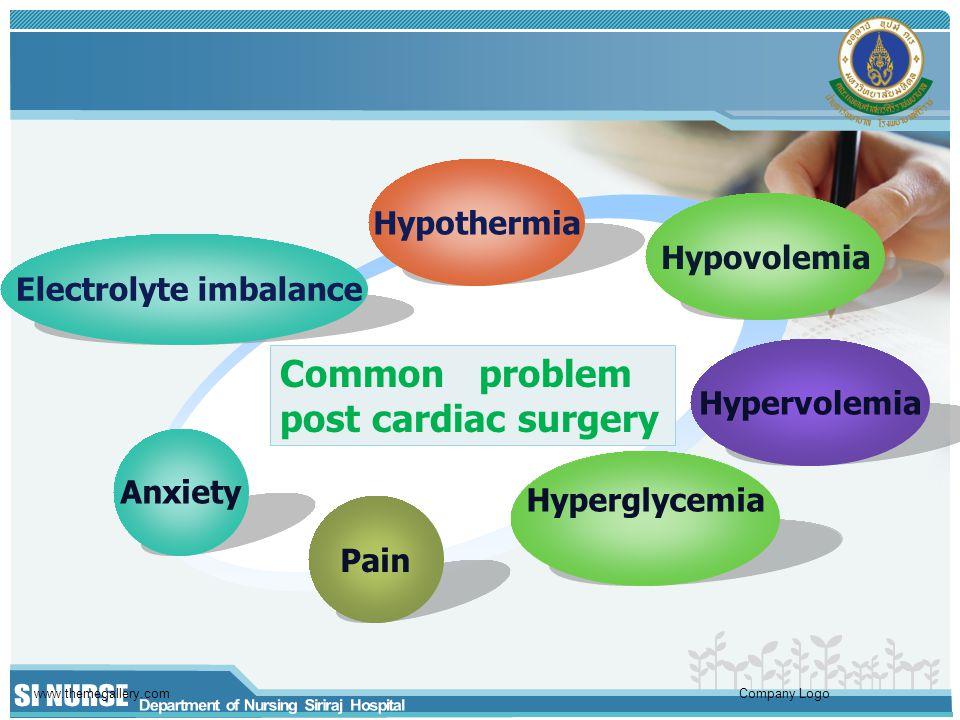 www.themegallery.comCompany Logo Anxiety Hypothermia Hypovolemia Pain Hypervolemia Electrolyte imbalance Hyperglycemia Common problem post cardiac surgery