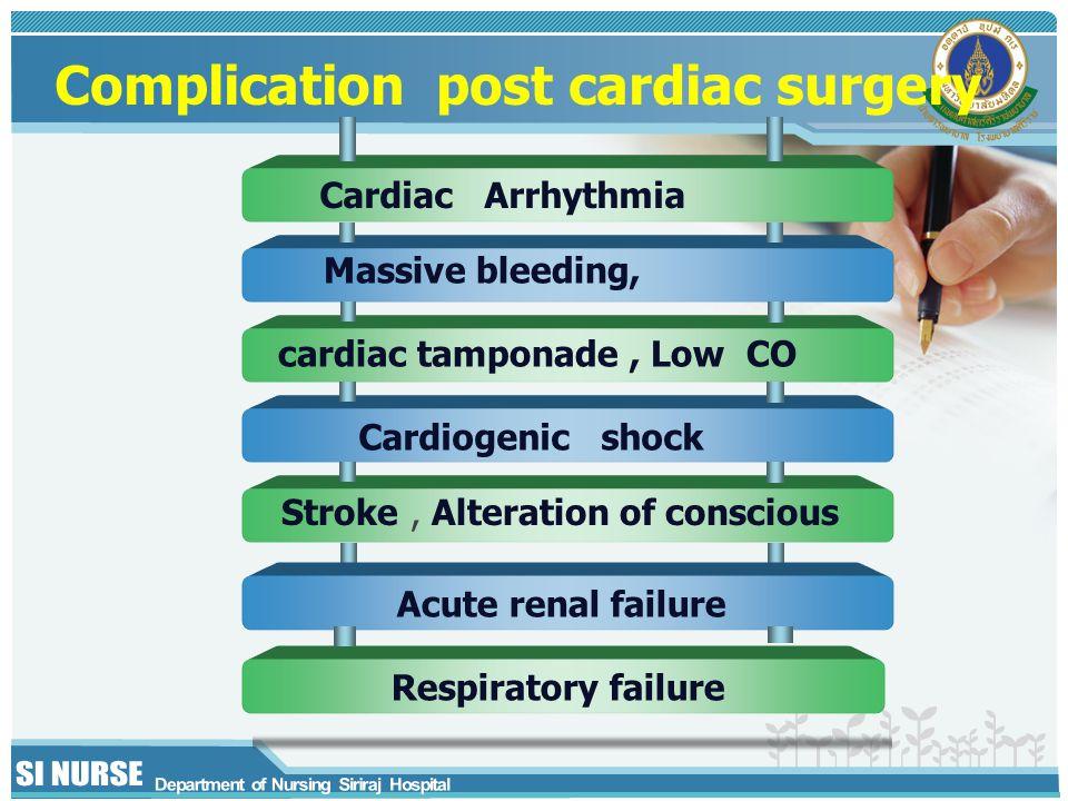 Complication post cardiac surgery Acute renal failure Respiratory failure Cardiac Arrhythmia Massive bleeding, cardiac tamponade, Low CO Cardiogenic shock Stroke, Alteration of conscious