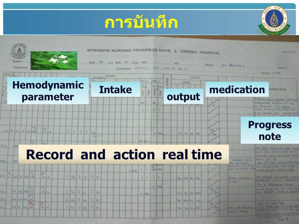 การบันทึก Intake output Record and action real time Hemodynamic parameter Progress note medication
