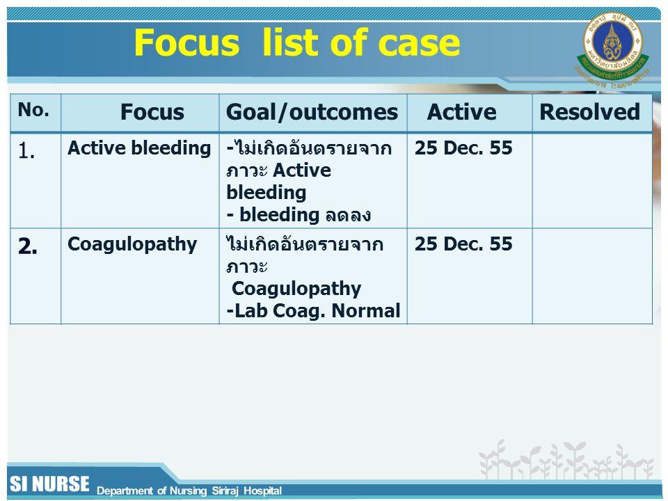 No. FocusGoal/outcomes ActiveResolved 1. Active bleeding-ไม่เกิดอันตรายจาก ภาวะ Active bleeding - bleeding ลดลง 25 Dec. 55 2. Coagulopathyไม่เกิดอันตร