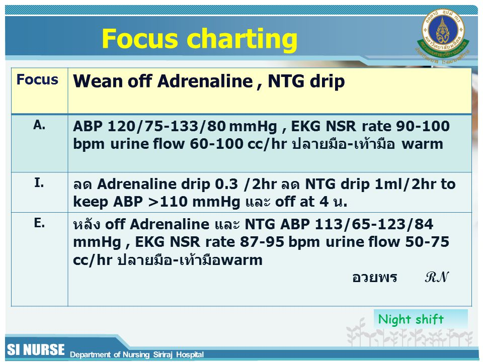 Focus Wean off Adrenaline, NTG drip A. ABP 120/75-133/80 mmHg, EKG NSR rate 90-100 bpm urine flow 60-100 cc/hr ปลายมือ-เท้ามือ warm I. ลด Adrenaline d