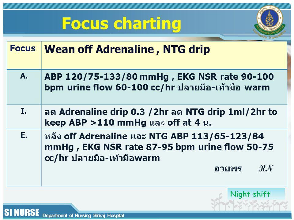 Focus Wean off Adrenaline, NTG drip A.