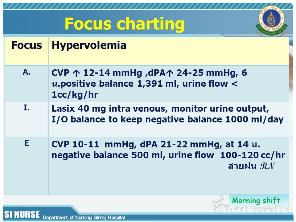 FocusHypervolemia A. CVP  12-14 mmHg,dPA  24-25 mmHg, 6 น.positive balance 1,391 ml, urine flow < 1cc/kg/hr I. Lasix 40 mg intra venous, monitor uri