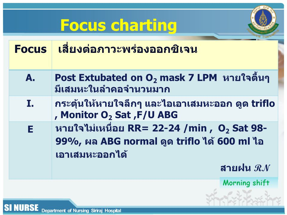 Focus เสี่ยงต่อภาวะพร่องออกซิเจน A.Post Extubated on O 2 mask 7 LPM หายใจตื้นๆ มีเสมหะในลำคอจำนวนมาก I.กระตุ้นให้หายใจลึกๆ และไอเอาเสมหะออก ดูด triflo
