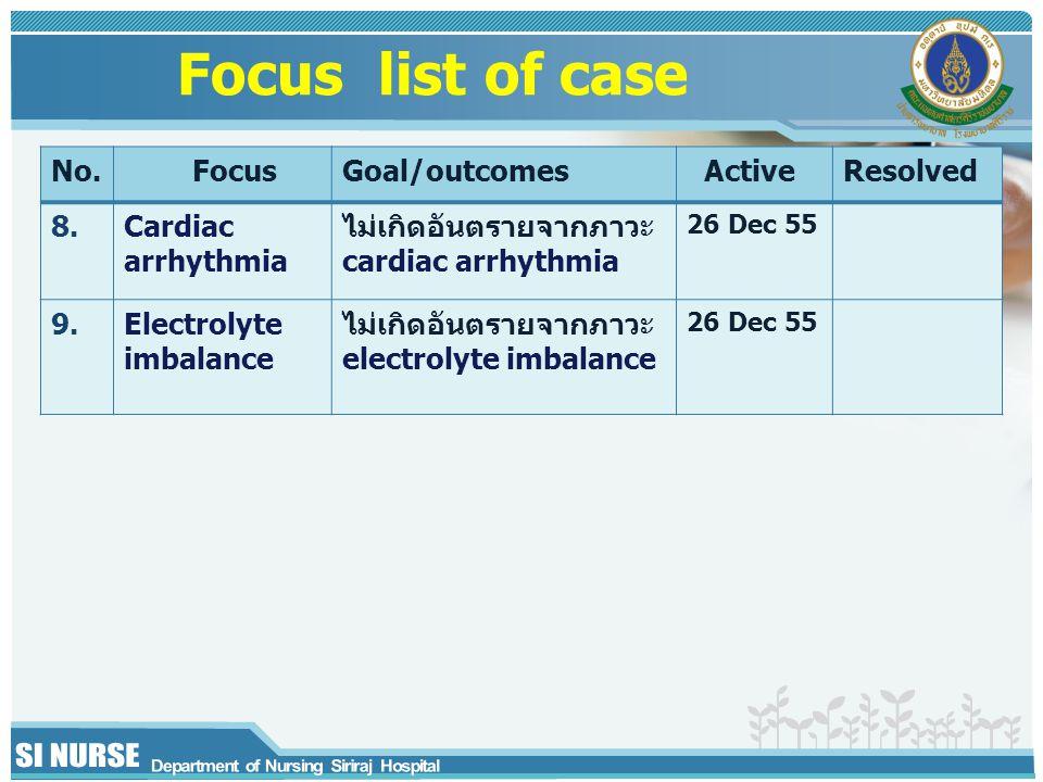 No. FocusGoal/outcomes ActiveResolved 8.Cardiac arrhythmia ไม่เกิดอันตรายจากภาวะ cardiac arrhythmia 26 Dec 55 9.Electrolyte imbalance ไม่เกิดอันตรายจา