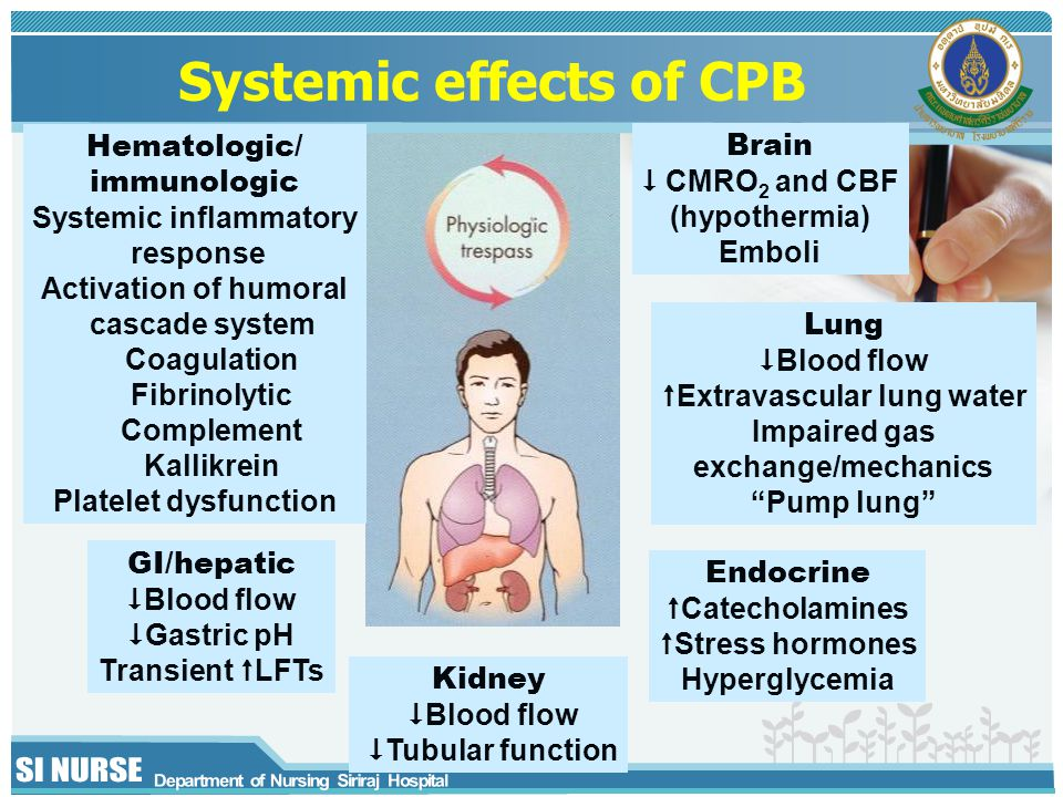 "Brain  CMRO 2 and CBF (hypothermia) Emboli Lung  Blood flow  Extravascular lung water Impaired gas exchange/mechanics ""Pump lung"" Endocrine  Catec"