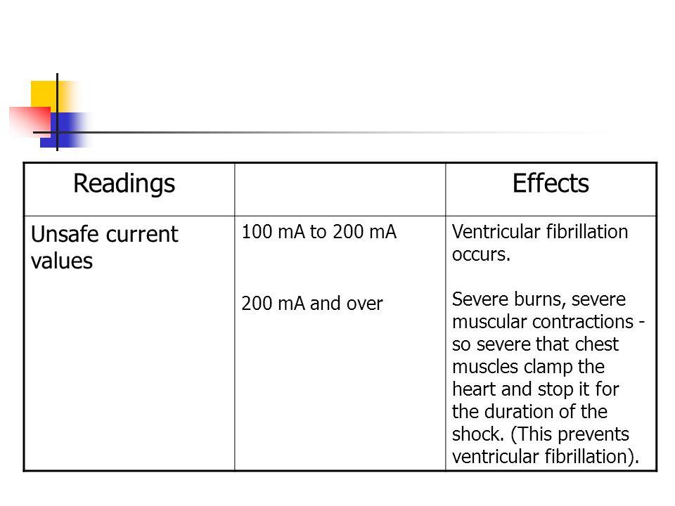 ข้อกำหนดข้อที่ 8 โปรดหลีกเลี่ยงและระวัง สายไฟฟ้าแรงสูงที่พาด ผ่าน