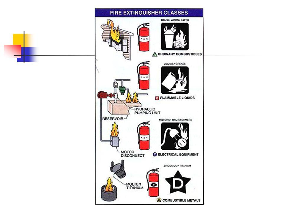 ข้อกำหนด 10 ประการ 1. ห้ามเสียบปลั๊ก หลายอันใน ปลั๊กไฟเดียว