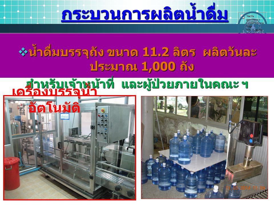 กระบวนการผลิตน้ำดื่ม  น้ำดื่มบรรจุถัง ขนาด 11.2 ลิตร ผลิตวันละ ประมาณ 1,000 ถัง สำหรับเจ้าหน้าที่ และผู้ป่วยภายในคณะ ฯ เครื่องบรรจุน้ำ อัตโนมัติ
