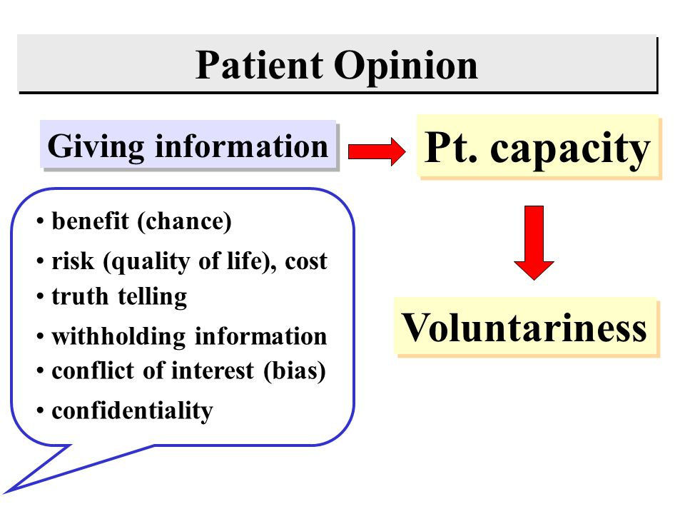 Patient Opinion Giving information Pt.
