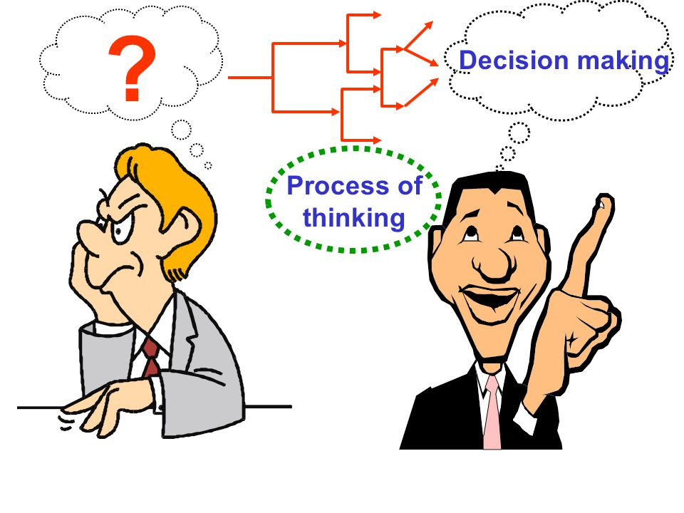 ? Process of thinking Decision making