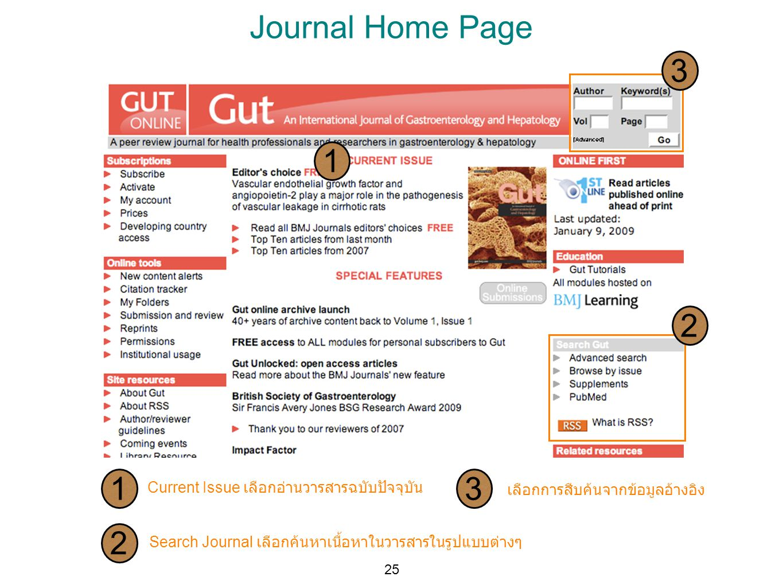 25 Journal Home Page 3 2 1 2 3 1 เลือกการสืบค้นจากข้อมูลอ้างอิง Search Journal เลือกค้นหาเนื้อหาในวารสารในรูปแบบต่างๆ Current Issue เลือกอ่านวารสารฉบั