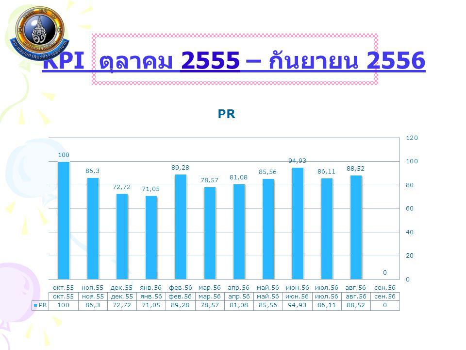 KPI ตุลาคม 2555 – กันยายน 2556