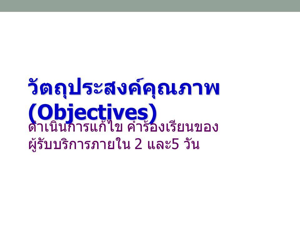 วัตถุประสงค์คุณภาพ (Objectives) ดำเนินการแก้ไข คำร้องเรียนของ ผู้รับบริการภายใน 2 และ 5 วัน