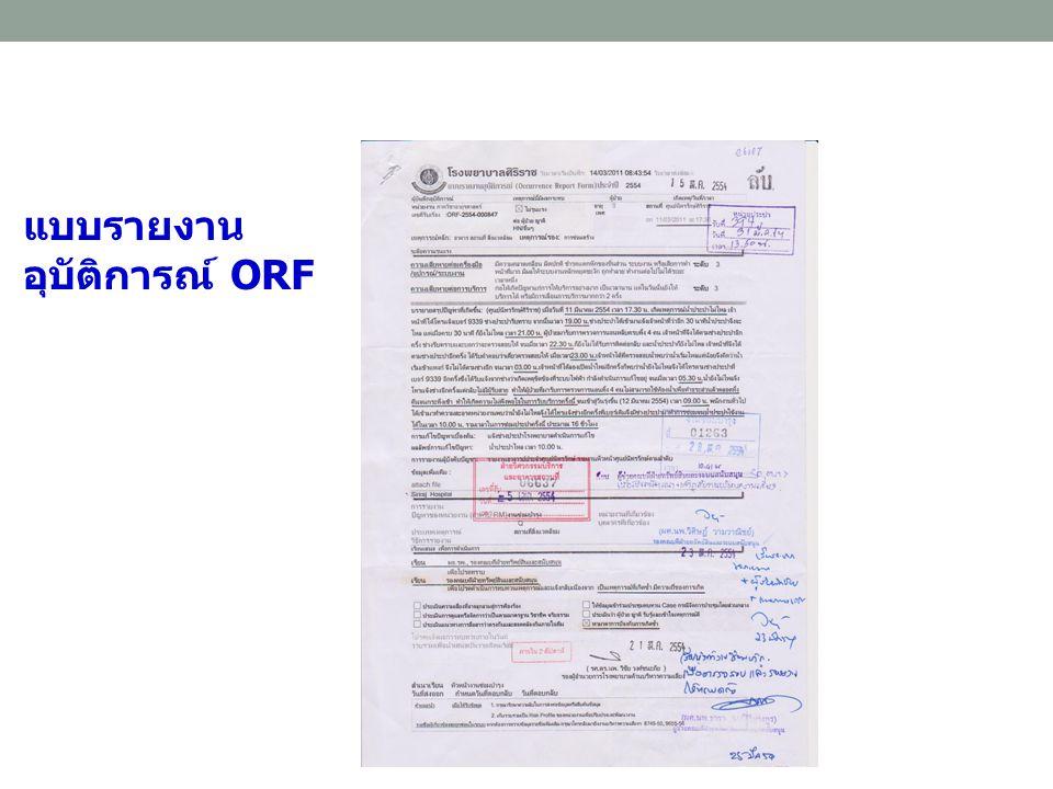 แบบรายงาน อุบัติการณ์ ORF