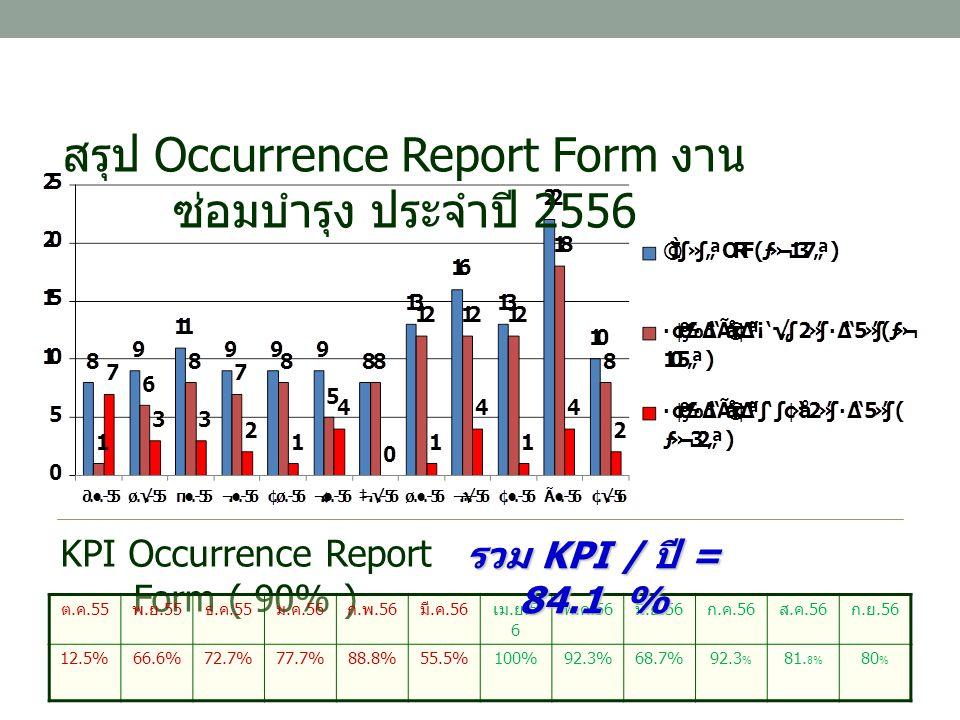 สรุป Occurrence Report Form งาน ซ่อมบำรุง ประจำปี 2556 KPI Occurrence Report Form ( 90% ) ต. ค.55 พ. ย.55 ธ. ค.55 ม. ค.56 ก. พ.56 มี. ค.56 เม. ย.5 6 พ