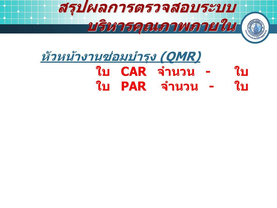 สรุปผลการตรวจสอบระบบ บริหารคุณภาพภายใน หัวหน้างานซ่อมบำรุง (QMR) ใบ CAR จำนวน - ใบ ใบ PAR จำนวน - ใบ