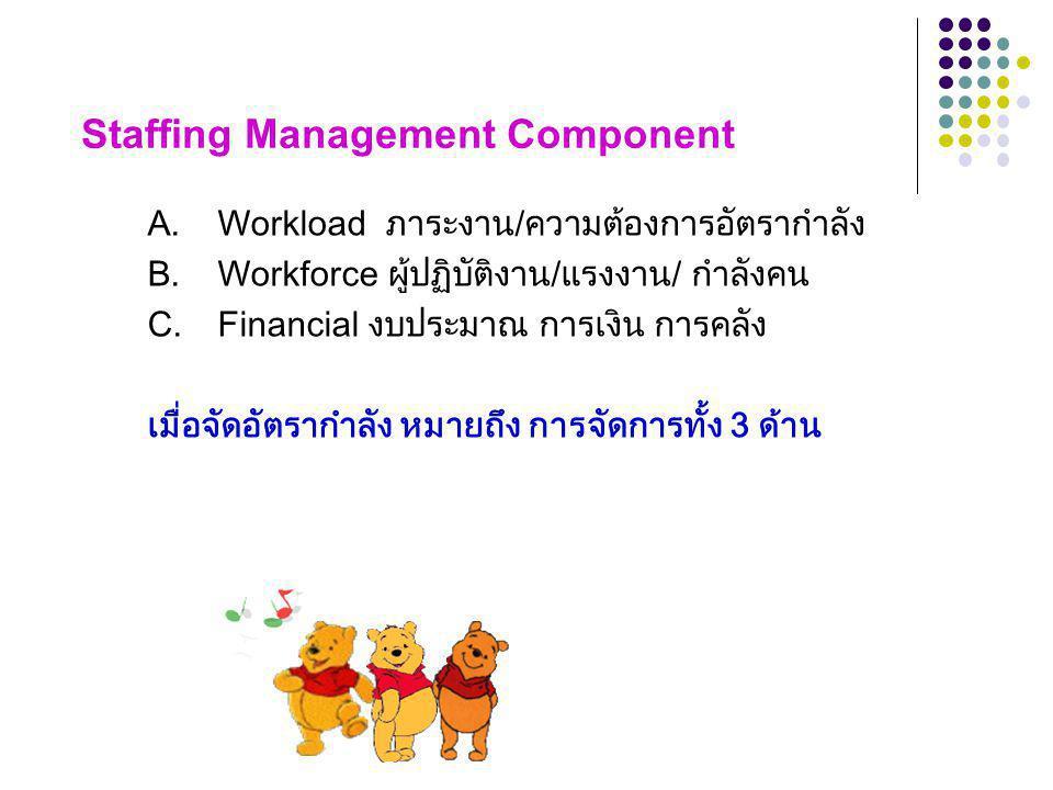 Staffing Management Component A.Workload ภาระงาน/ความต้องการอัตรากำลัง B.Workforce ผู้ปฏิบัติงาน/แรงงาน/ กำลังคน C.Financial งบประมาณ การเงิน การคลัง เมื่อจัดอัตรากำลัง หมายถึง การจัดการทั้ง 3 ด้าน