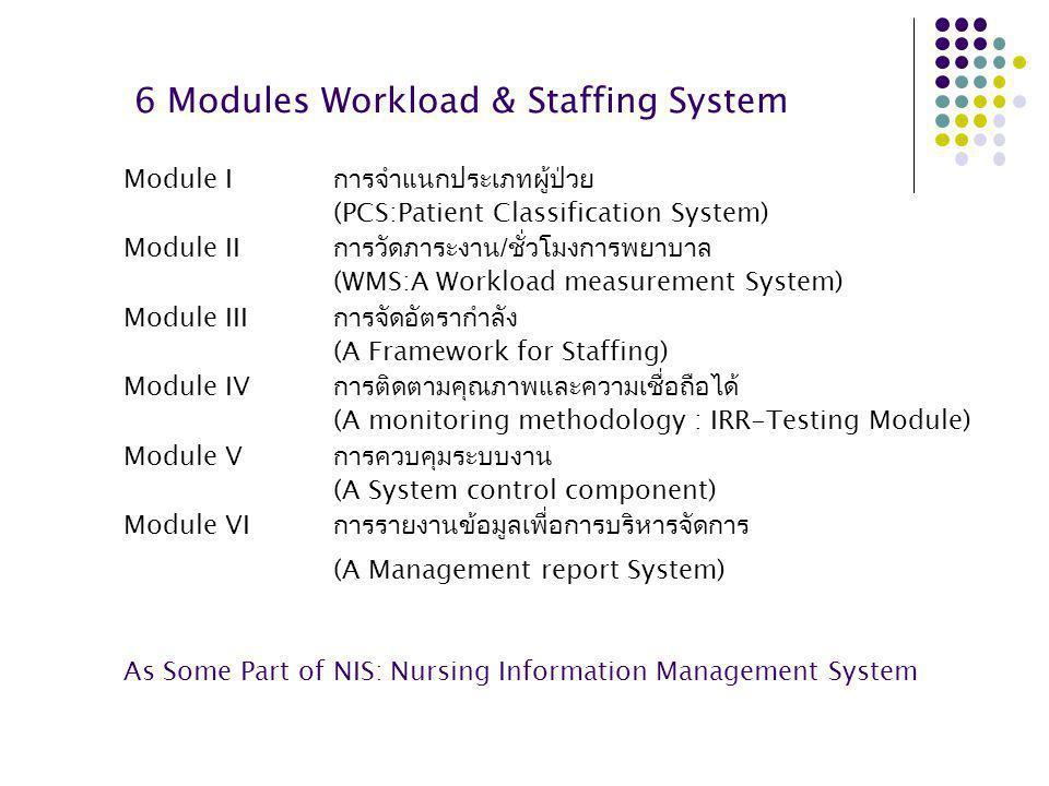 6 Modules Workload & Staffing System Module I การจำแนกประเภทผู้ป่วย (PCS:Patient Classification System) Module II การวัดภาระงาน / ชั่วโมงการพยาบาล (WMS:A Workload measurement System) Module III การจัดอัตรากำลัง (A Framework for Staffing) Module IV การติดตามคุณภาพและความเชื่อถือได้ (A monitoring methodology : IRR-Testing Module) Module V การควบคุมระบบงาน (A System control component) Module VI การรายงานข้อมูลเพื่อการบริหารจัดการ (A Management report System) As Some Part of NIS: Nursing Information Management System