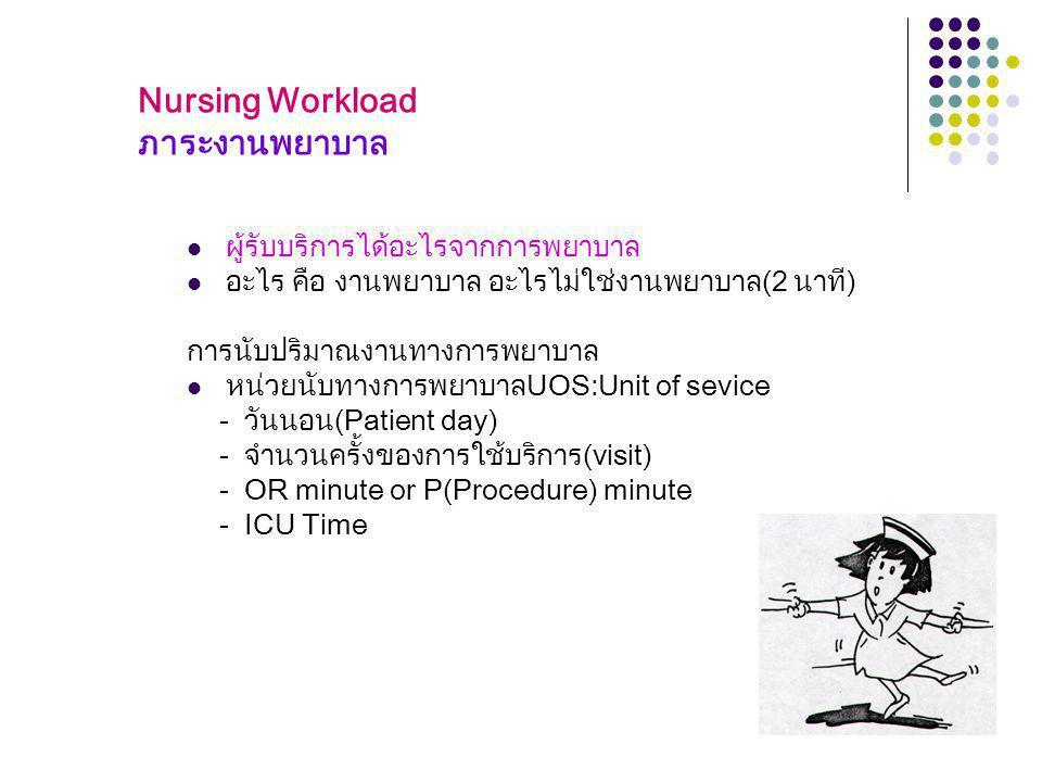 Nursing Workload ภาระงานพยาบาล ผู้รับบริการได้อะไรจากการพยาบาล อะไร คือ งานพยาบาล อะไรไม่ใช่งานพยาบาล(2 นาที) การนับปริมาณงานทางการพยาบาล หน่วยนับทางการพยาบาลUOS:Unit of sevice - วันนอน(Patient day) - จำนวนครั้งของการใช้บริการ(visit) - OR minute or P(Procedure) minute - ICU Time