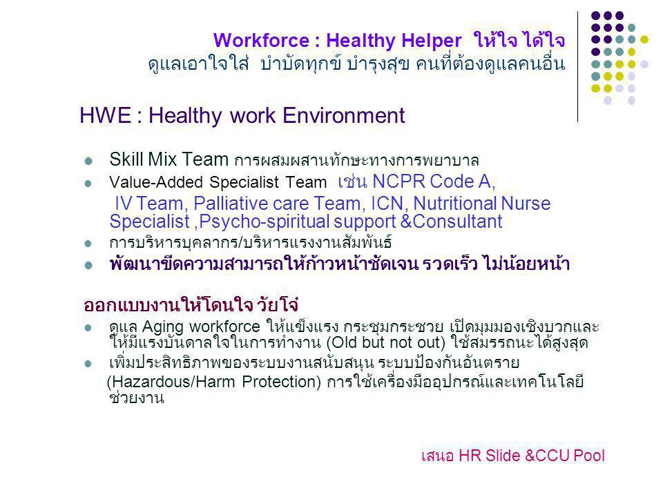 Workforce : Healthy Helper ให้ใจ ได้ใจ ดูแลเอาใจใส่ บำบัดทุกข์ บำรุงสุข คนที่ต้องดูแลคนอื่น HWE : Healthy work Environment Skill Mix Team การผสมผสานทักษะทางการพยาบาล Value-Added Specialist Team เช่น NCPR Code A, IV Team, Palliative care Team, ICN, Nutritional Nurse Specialist,Psycho-spiritual support &Consultant การบริหารบุคลากร / บริหารแรงงานสัมพันธ์ พัฒนาขีดความสามารถให้ก้าวหน้าชัดเจน รวดเร็ว ไม่น้อยหน้า ออกแบบงานให้โดนใจ วัยโจ๋ ดูแล Aging workforce ให้แข็งแรง กระชุมกระชวย เปิดมุมมองเชิงบวกและ ให้มีแรงบันดาลใจในการทำงาน (Old but not out) ใช้สมรรถนะได้สูงสุด เพิ่มประสิทธิภาพของระบบงานสนับสนุน ระบบป้องกันอันตราย (Hazardous/Harm Protection) การใช้เครื่องมืออุปกรณ์และเทคโนโลยี ช่วยงาน เสนอ HR Slide &CCU Pool