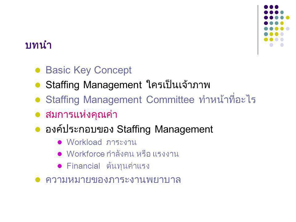 บทนำ Basic Key Concept Staffing Management ใครเป็นเจ้าภาพ Staffing Management Committee ทำหน้าที่อะไร สมการแห่งคุณค่า องค์ประกอบของ Staffing Management Workload ภาระงาน Workforce กำลังคน หรือ แรงงาน Financial ต้นทุนค่าแรง ความหมายของภาระงานพยาบาล
