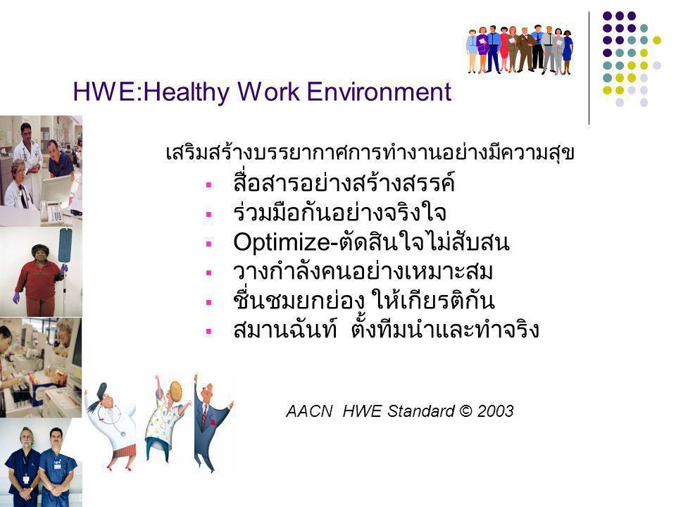 HWE:Healthy Work Environment เสริมสร้างบรรยากาศการทำงานอย่างมีความสุข  สื่อสารอย่างสร้างสรรค์  ร่วมมือกันอย่างจริงใจ  Optimize-ตัดสินใจไม่สับสน  วางกำลังคนอย่างเหมาะสม  ชื่นชมยกย่อง ให้เกียรติกัน  สมานฉันท์ ตั้งทีมนำและทำจริง AACN HWE Standard © 2003