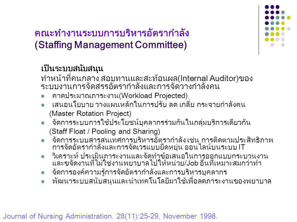 A Framework for Staffing(Context): Integration of Standards for NQA&CQI Environment/Resources Support Services Time Patient Needs Nurse Abilities Important Aspects of Care / Organization Key Functions related SOP: Standards of Practice Structure Standard SOC:Standards of Care Policies& Procedures What is performed by Nurses .