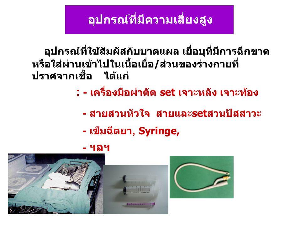 Intermediate-level disinfectants Betadine Povidone iodine Tr.