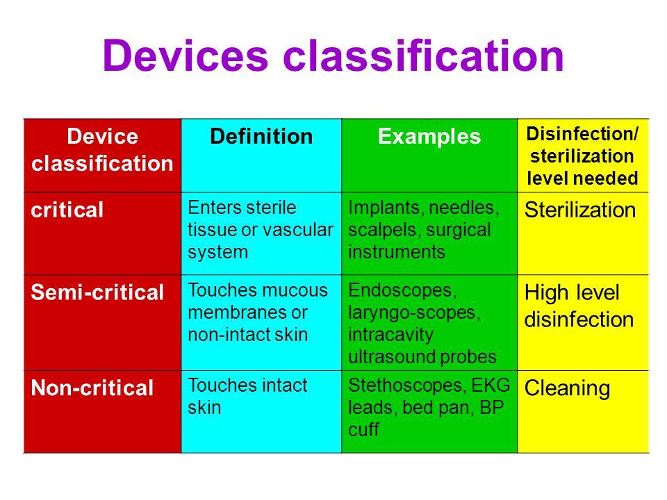 Sterilization Methods :- - High temperature: autoclave, dry heat.