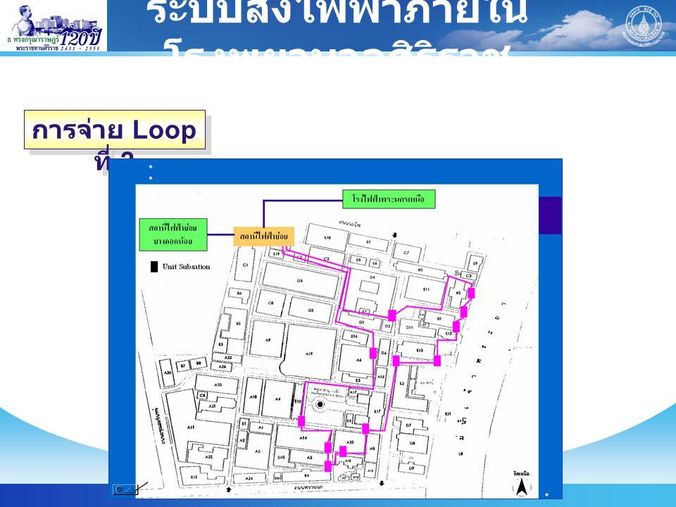 ระบบส่งไฟฟ้าภายใน โรงพยาบาลศิริราช การจ่าย Loop ที่ 2