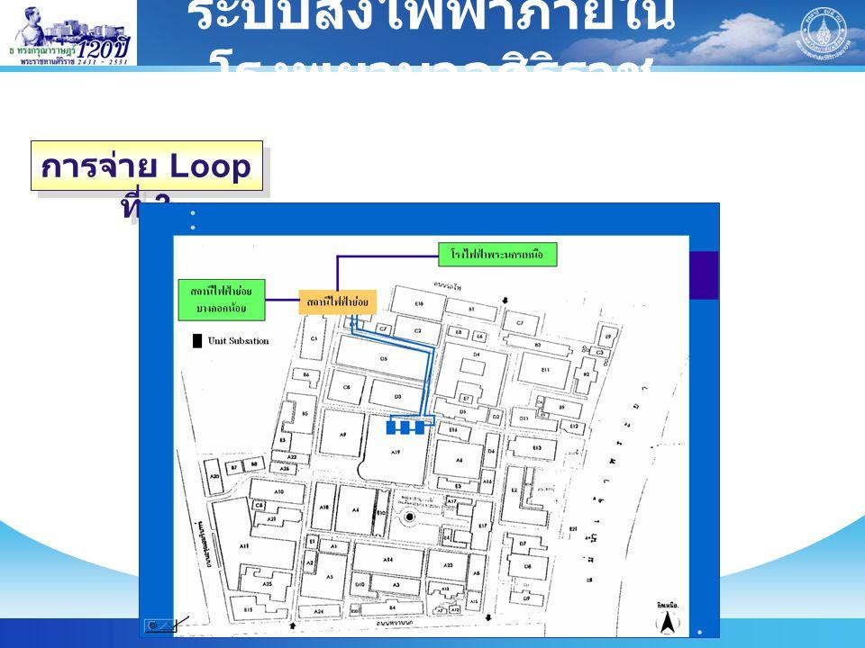 ระบบส่งไฟฟ้าภายใน โรงพยาบาลศิริราช การจ่าย Loop ที่ 3
