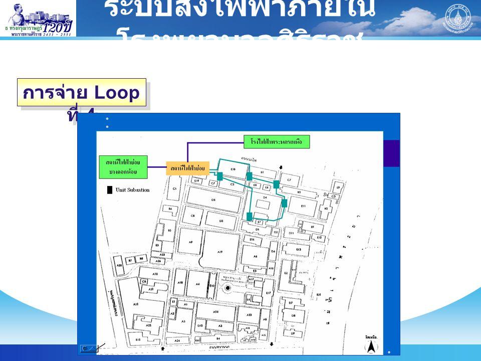 ระบบส่งไฟฟ้าภายใน โรงพยาบาลศิริราช การจ่าย Loop ที่ 4