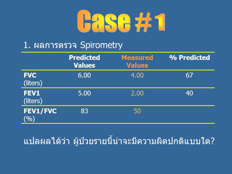 1. ผลการตรวจ Spirometry Predicted Values Measured Values % Predicted FVC (liters) 6.004.0067 FEV1 (liters) 5.002.0040 FEV1/FVC (%) 8350 แปลผลได้ว่า ผู