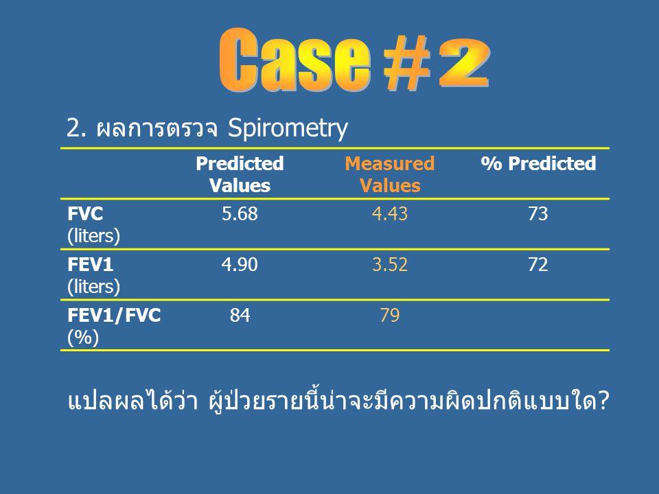 2. ผลการตรวจ Spirometry Predicted Values Measured Values % Predicted FVC (liters) 5.684.4373 FEV1 (liters) 4.903.5272 FEV1/FVC (%) 8479 แปลผลได้ว่า ผู
