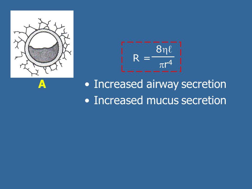 A R = 8ℓ8ℓ r4r4 Increased airway secretion Increased mucus secretion