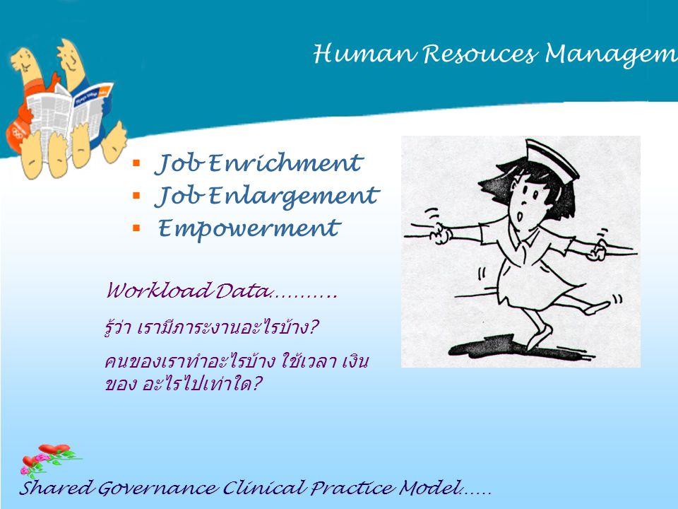 Workload Data……….. รู้ว่า เรามีภาระงานอะไรบ้าง? คนของเราทำอะไรบ้าง ใช้เวลา เงิน ของ อะไรไปเท่าใด? Human Resouces Management   Job Enrichment   Job