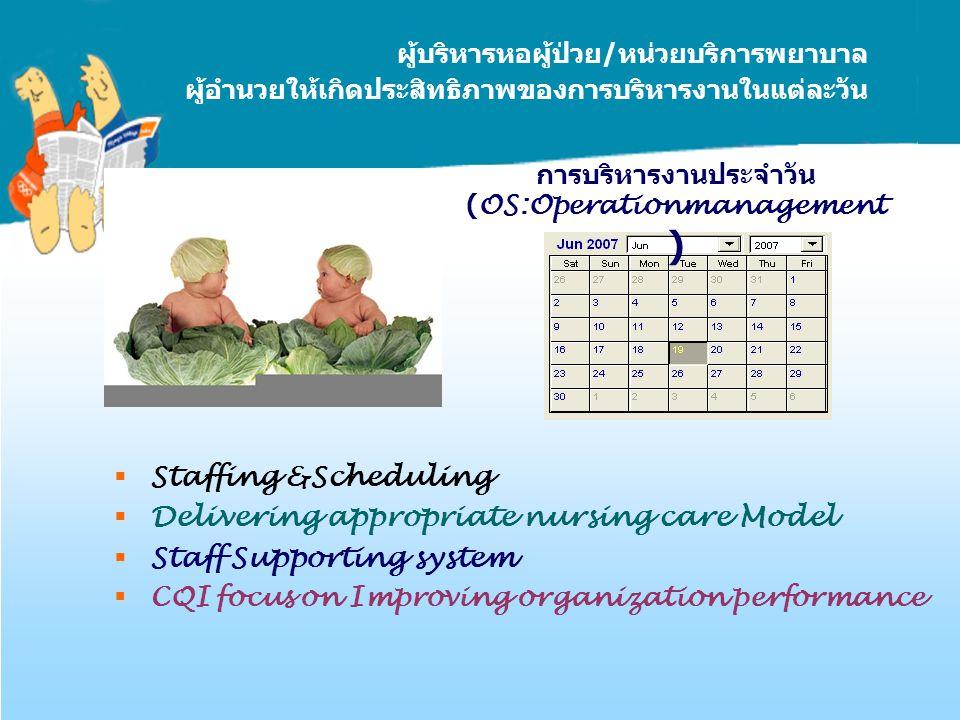ผู้บริหารหอผู้ป่วย/หน่วยบริการพยาบาล ผู้อำนวยให้เกิดประสิทธิภาพของการบริหารงานในแต่ละวัน  Staffing &Scheduling  Delivering appropriate nursing care
