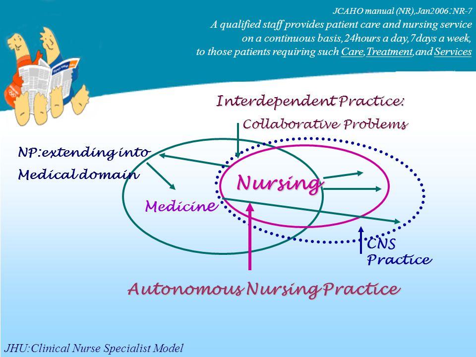 Medicin e Nursing Interdependent Practice : Collaborative Problems Collaborative Problems CNS Practice NP:extending into Medical domain Autonomous Nur