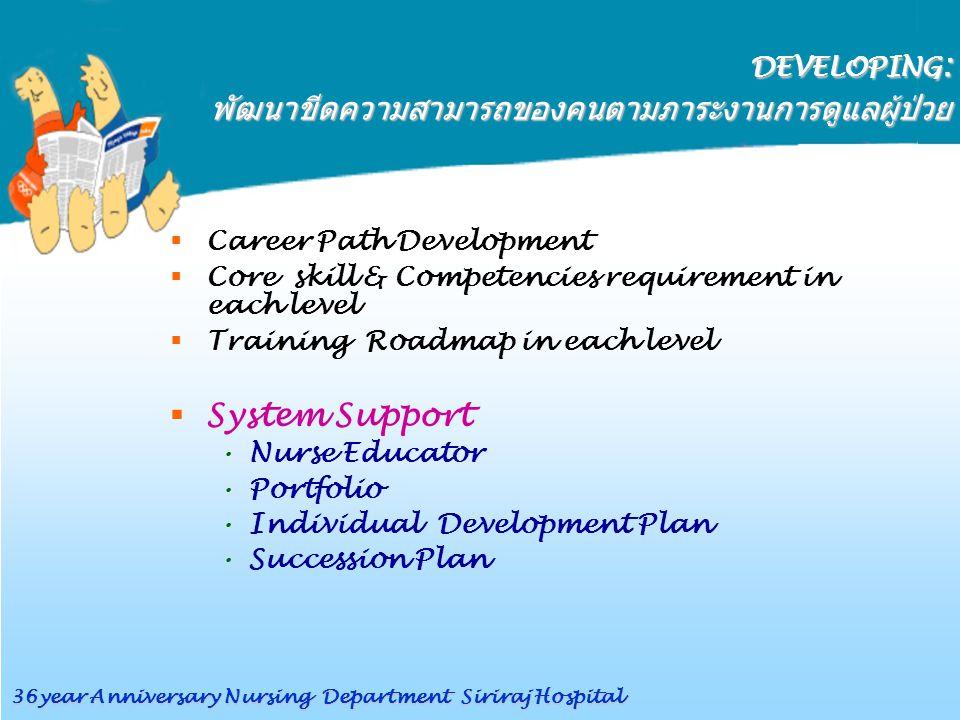 DEVELOPING : พัฒนาขีดความสามารถของคนตามภาระงานการดูแลผู้ป่วย  Career Path Development  Core skill & Competencies requirement in each level  Trainin