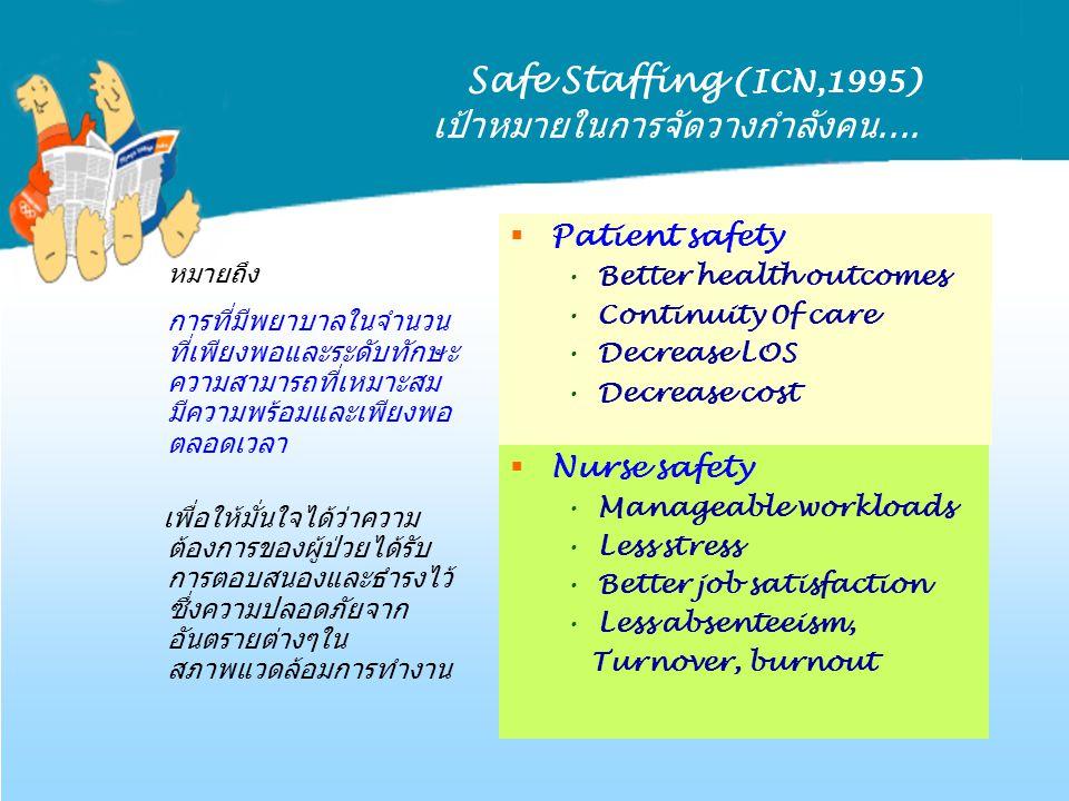 Safe Staffing (ICN,1995) เป้าหมายในการจัดวางกำลังคน.... หมายถึง การที่มีพยาบาลในจำนวน ที่เพียงพอและระดับทักษะ ความสามารถที่เหมาะสม มีความพร้อมและเพียง