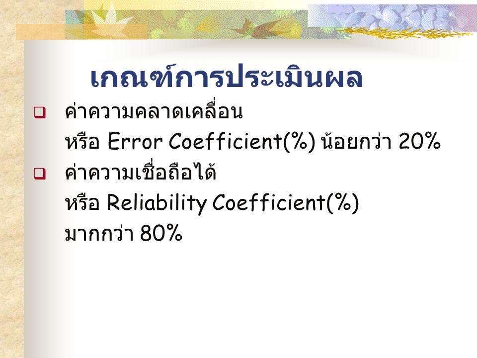 เกณฑ์การประเมินผล  ค่าความคลาดเคลื่อน หรือ Error Coefficient(%) น้อยกว่า 20%  ค่าความเชื่อถือได้ หรือ Reliability Coefficient(%) มากกว่า 80%