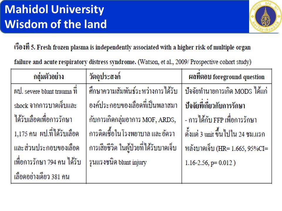 Mahidol University Wisdom of the land