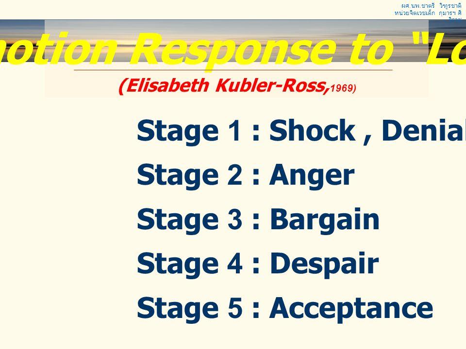 """ผศ. นพ. ชาตรี วิฑูรชาติ หน่วยจิตเวชเด็ก กุมารฯ ศิ ริราช Emotion Response to """"Loss"""" (Elisabeth Kubler-Ross, 1969) Stage 1 : Shock, Denial Stage 2 : Ang"""