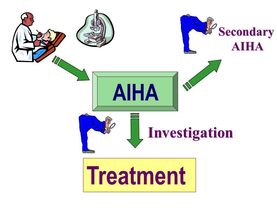 AIHA SecondaryAIHA Treatment Investigation