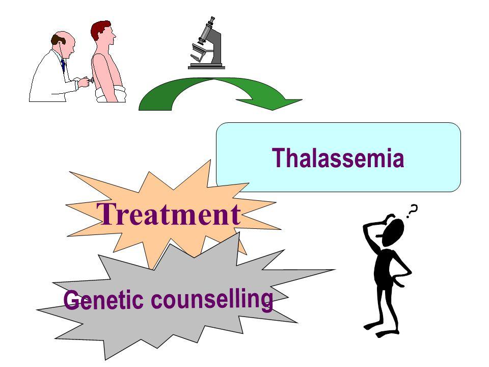 Thalassemia Treatment Genetic counselling