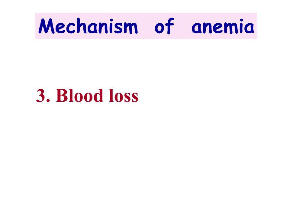 - dizziness - confusion - coma - fatigue - dyspnea - edema - chest pain Anemic symptoms CNS CVS - onset 
